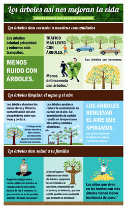Trees-make-life-better-infographic-SP